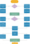 acq:acq_workflow_overview.png